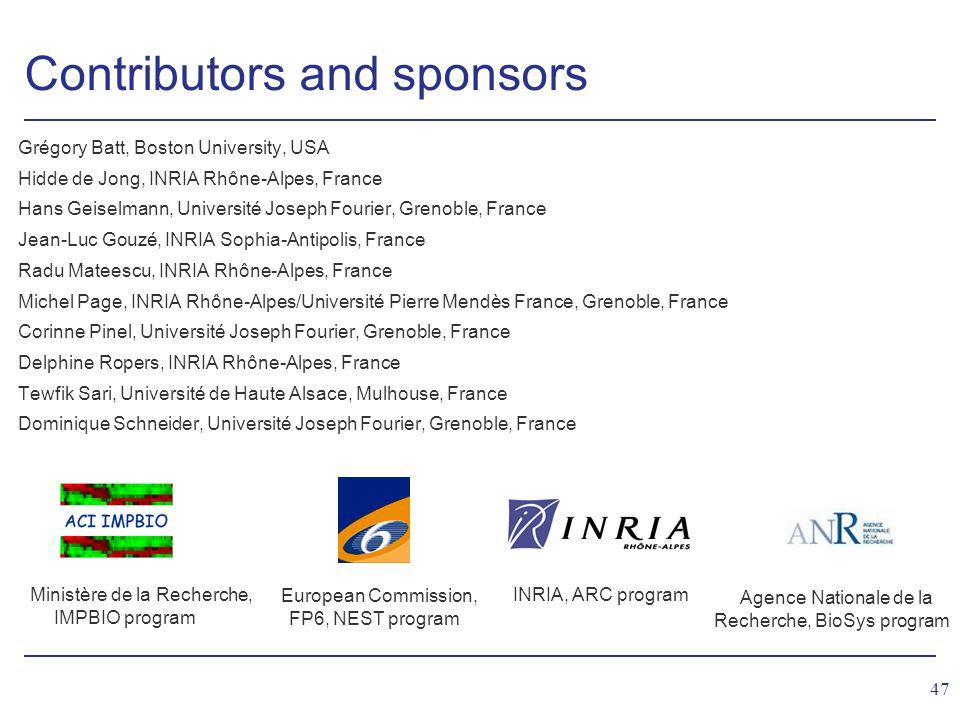 47 Contributors and sponsors Grégory Batt, Boston University, USA Hidde de Jong, INRIA Rhône-Alpes, France Hans Geiselmann, Université Joseph Fourier,