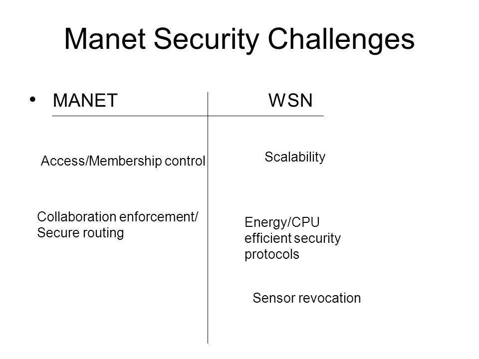 Manet Security Challenges MANET WSN Access/Membership control Scalability Collaboration enforcement/ Secure routing Energy/CPU efficient security protocols Sensor revocation