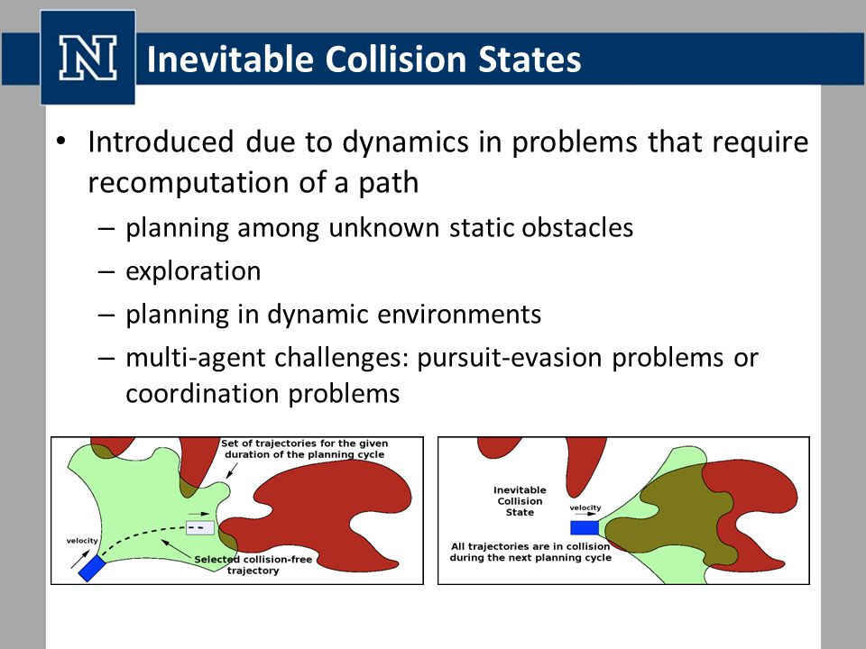 Inevitable Collision States Introduced due to dynamics in problems that require recomputation of a path – planning among unknown static obstacles – exploration – planning in dynamic environments – multi-agent challenges: pursuit-evasion problems or coordination problems