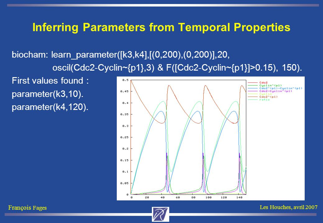 François Fages Les Houches, avril 2007 Inferring Parameters from Temporal Properties biocham: learn_parameter([k3,k4],[(0,200),(0,200)],20, oscil(Cdc2