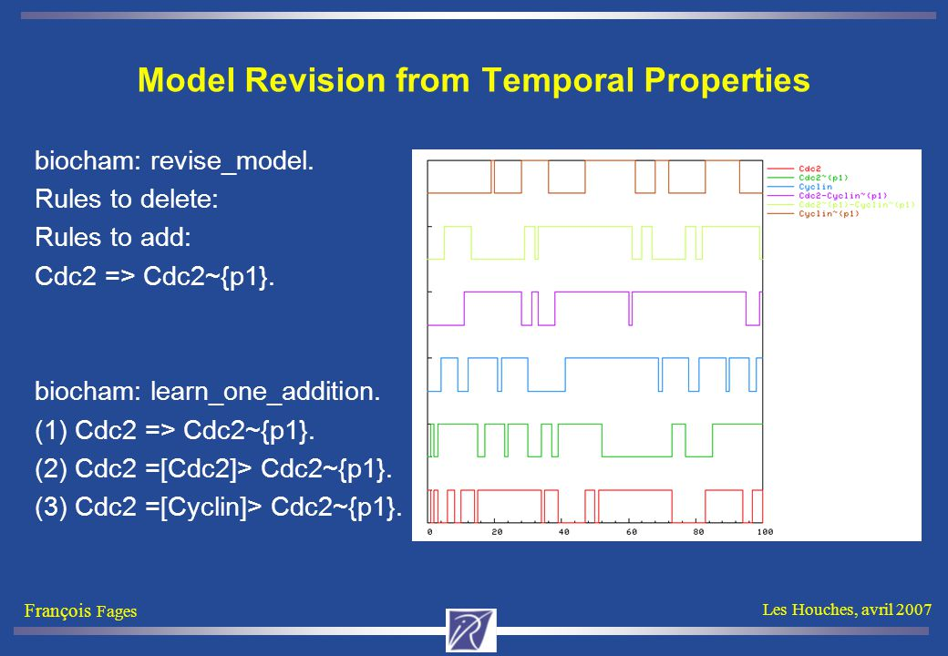 François Fages Les Houches, avril 2007 Model Revision from Temporal Properties biocham: revise_model.