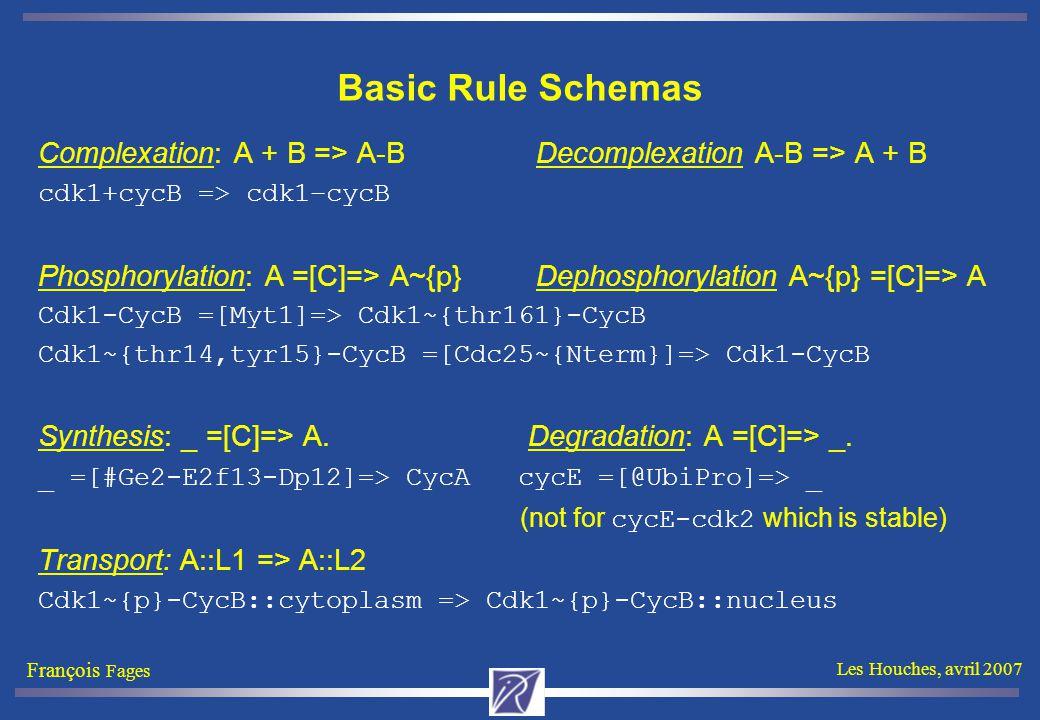 François Fages Les Houches, avril 2007 Basic Rule Schemas Complexation: A + B => A-B Decomplexation A-B => A + B cdk1+cycB => cdk1–cycB Phosphorylation: A =[C]=> A~{p} Dephosphorylation A~{p} =[C]=> A Cdk1-CycB =[Myt1]=> Cdk1~{thr161}-CycB Cdk1~{thr14,tyr15}-CycB =[Cdc25~{Nterm}]=> Cdk1-CycB Synthesis: _ =[C]=> A.