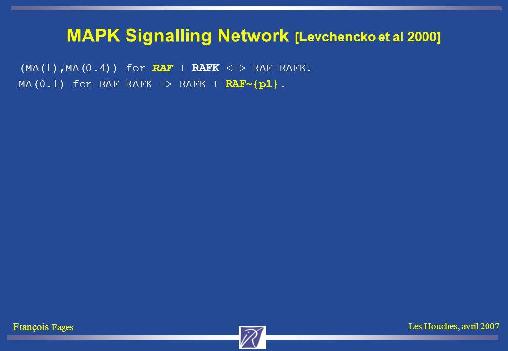 François Fages Les Houches, avril 2007 MAPK Signalling Network [Levchencko et al 2000] (MA(1),MA(0.4)) for RAF + RAFK RAF-RAFK.