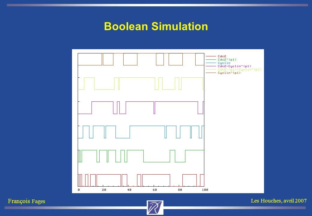 François Fages Les Houches, avril 2007 Boolean Simulation