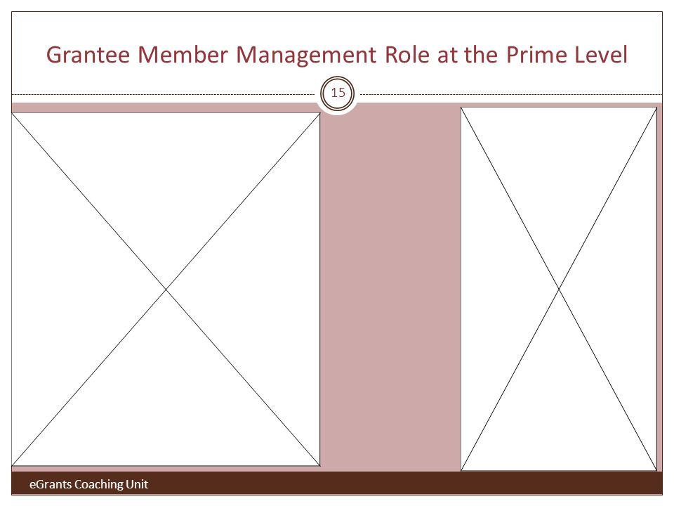 Grantee Member Management Role at the Prime Level eGrants Coaching Unit 15