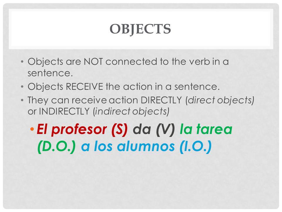 PRONOUNS Pronouns REPLACE nouns.