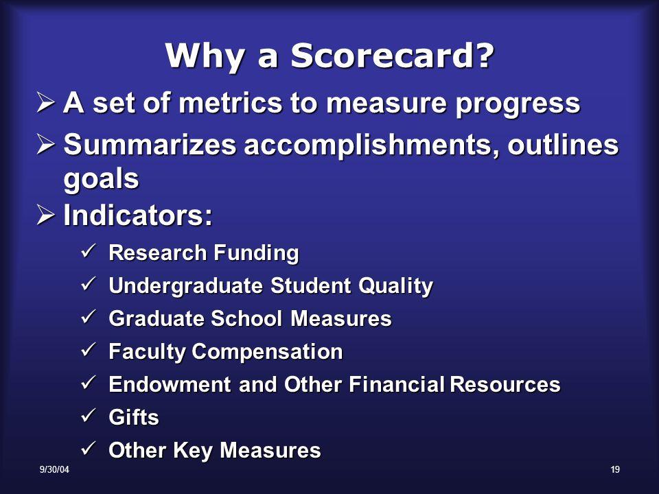 9/30/0419 Why a Scorecard.