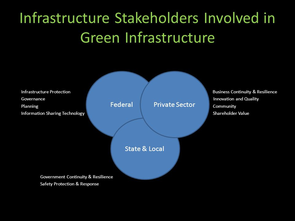 Infrastructure Stakeholders Involved in Green Infrastructure Infrastructure Protection Business Continuity & Resilience Governance Innovation and Qual