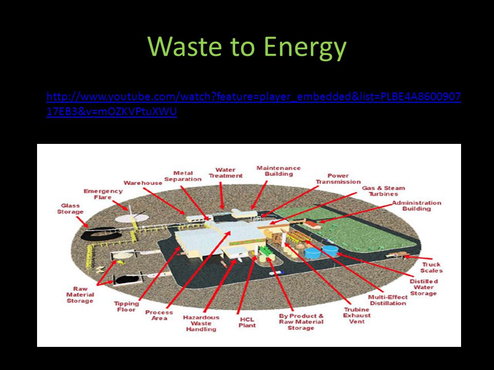 Waste to Energy http://www.youtube.com/watch?feature=player_embedded&list=PLBE4A8600907 17EB3&v=mOZKVPtuXWU