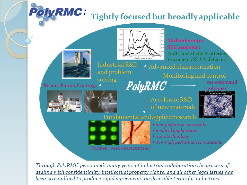 Fast Turn-around polymer characterization Reduce bottlenecks and lengthy turn around time in workflows.