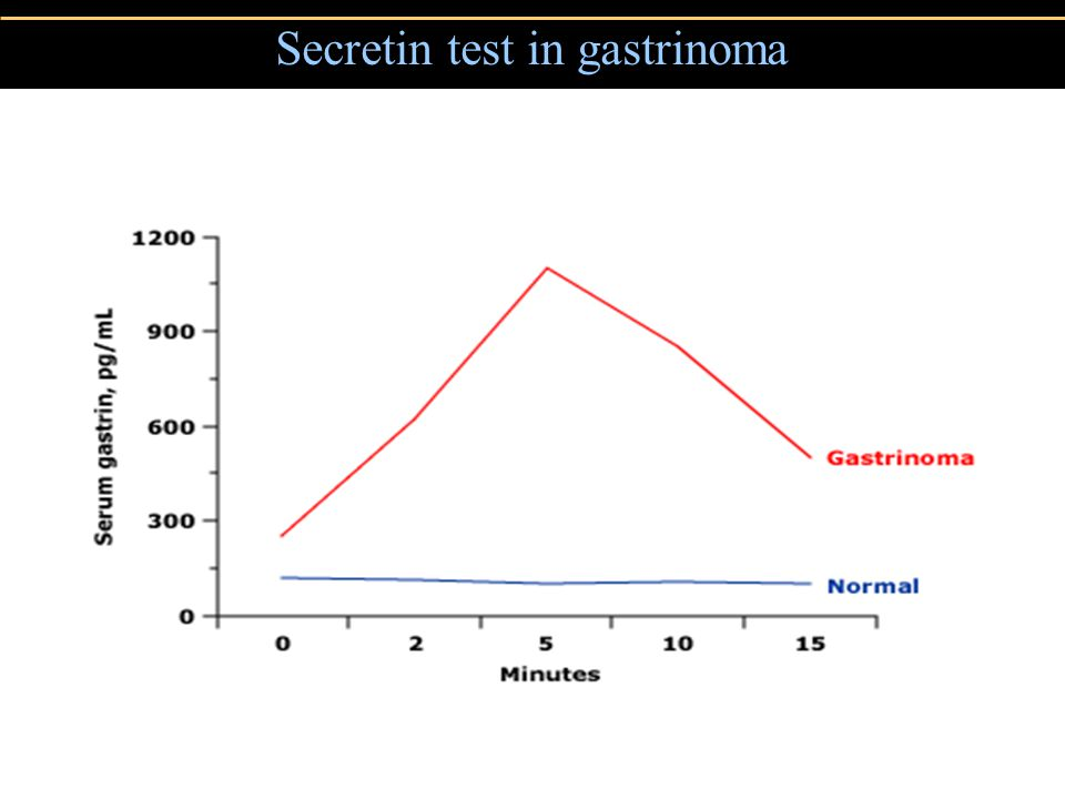 Copyright © 2004 Pearson Education, Inc., publishing as Benjamin Cummings Secretin test in gastrinoma mm