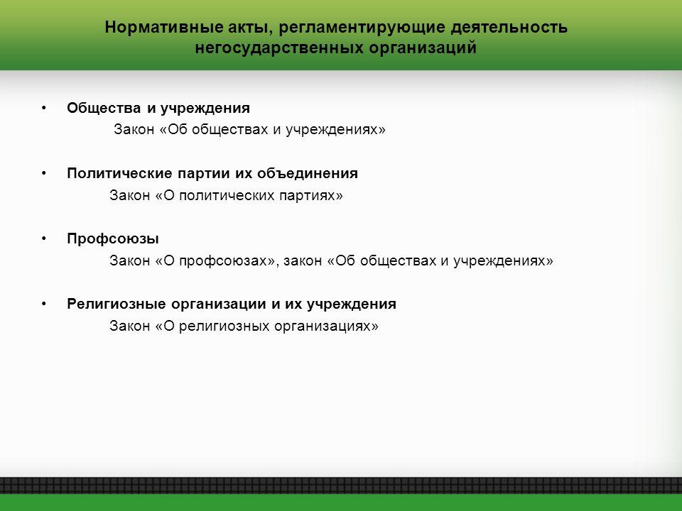Название партий и их объединений В названии партии используются только буквы латышского алфавита.