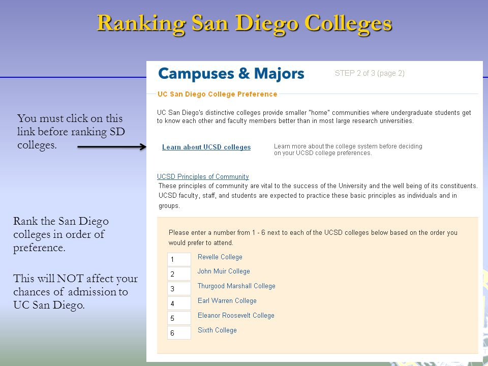 Ranking San Diego Colleges Rank the San Diego colleges in order of preference.