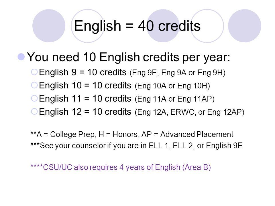 English = 40 credits You need 10 English credits per year:  English 9 = 10 credits (Eng 9E, Eng 9A or Eng 9H)  English 10 = 10 credits (Eng 10A or E