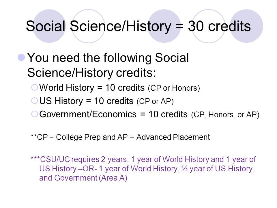 Social Science/History = 30 credits You need the following Social Science/History credits:  World History = 10 credits (CP or Honors)  US History =