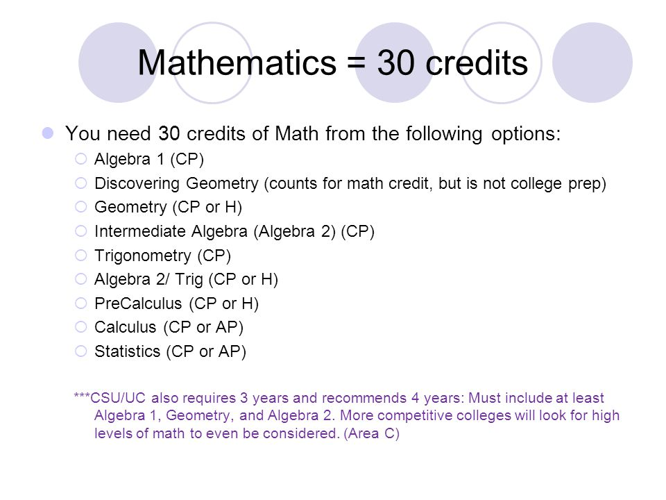 Mathematics = 30 credits You need 30 credits of Math from the following options:  Algebra 1 (CP)  Discovering Geometry (counts for math credit, but