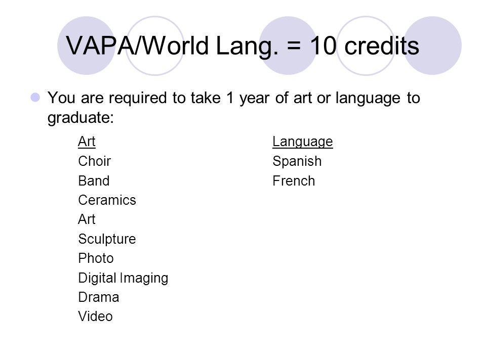 VAPA/World Lang. = 10 credits You are required to take 1 year of art or language to graduate: ArtLanguage ChoirSpanish BandFrench Ceramics Art Sculptu