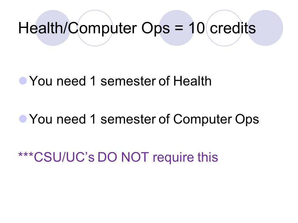 Health/Computer Ops = 10 credits You need 1 semester of Health You need 1 semester of Computer Ops ***CSU/UC's DO NOT require this