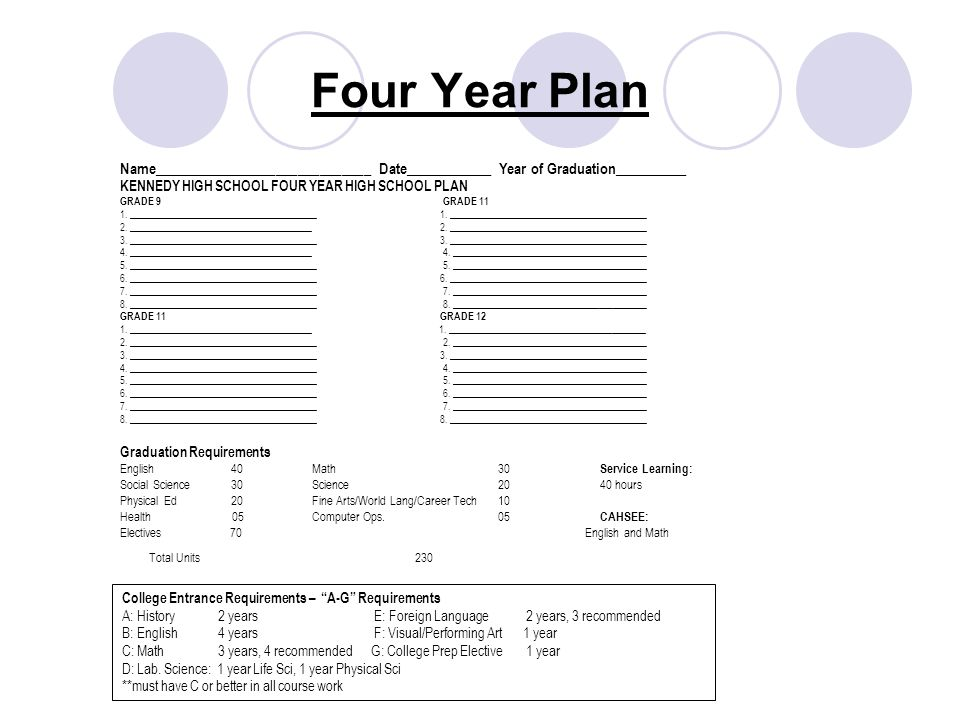 """Four Year Plan College Entrance Requirements – """"A-G"""" Requirements A: History2 years E: Foreign Language 2 years, 3 recommended B: English4 years F: Vi"""