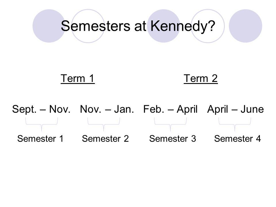 Semesters at Kennedy? Term 1 Term 2 Sept. – Nov. Nov. – Jan. Feb. – April April – June Semester 1 Semester 2 Semester 3 Semester 4