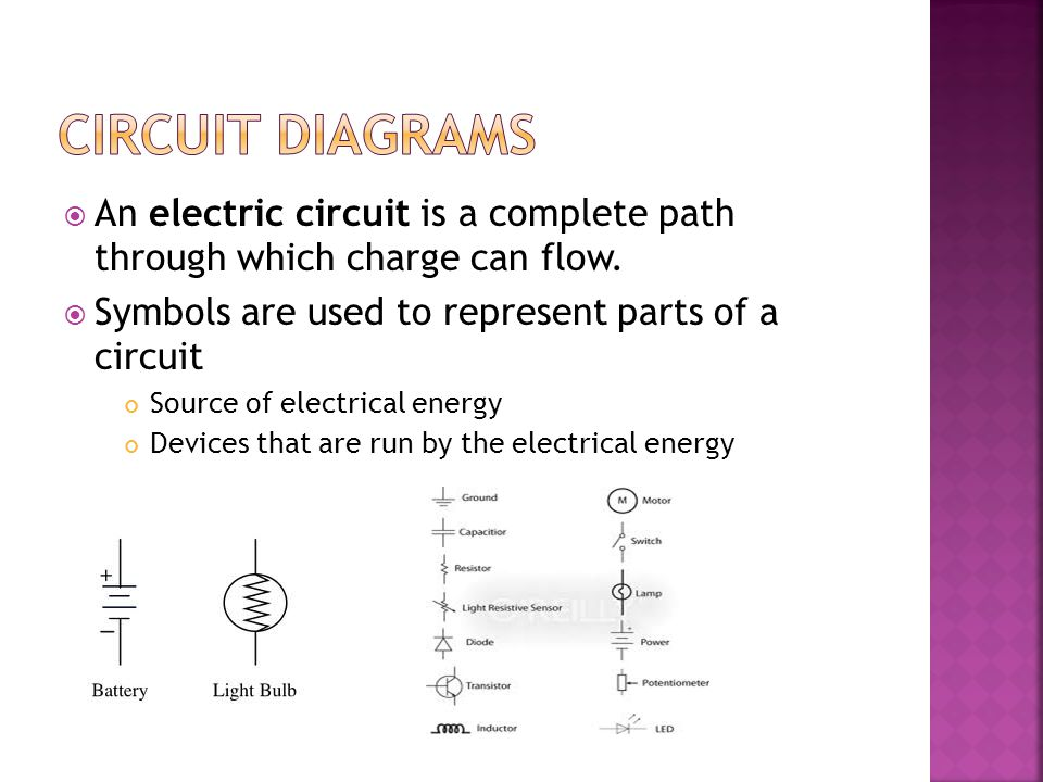  An electric circuit is a complete path through which charge can flow.  Symbols are used to represent parts of a circuit Source of electrical energy