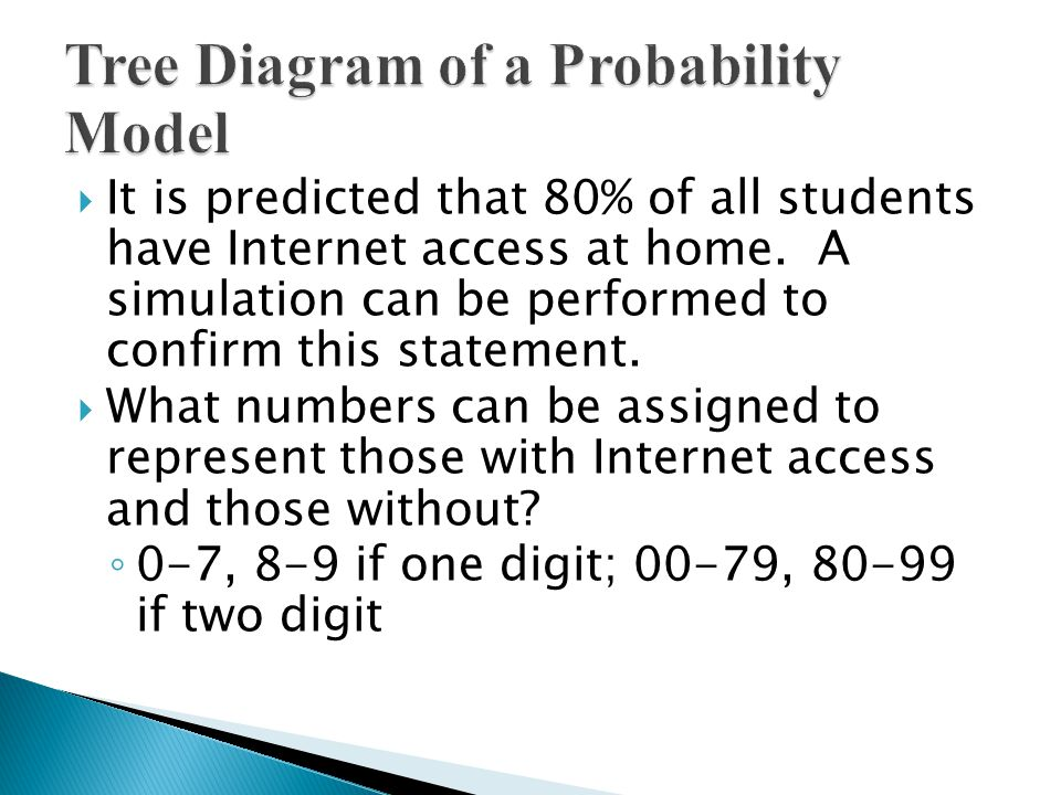  It is predicted that 80% of all students have Internet access at home.