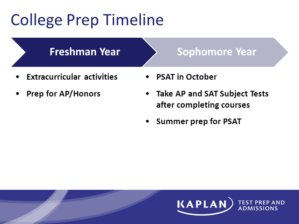 PSAT in October Take AP and SAT Subject Tests after completing courses Summer prep for PSAT College Prep Timeline Extracurricular activities Prep for AP/Honors