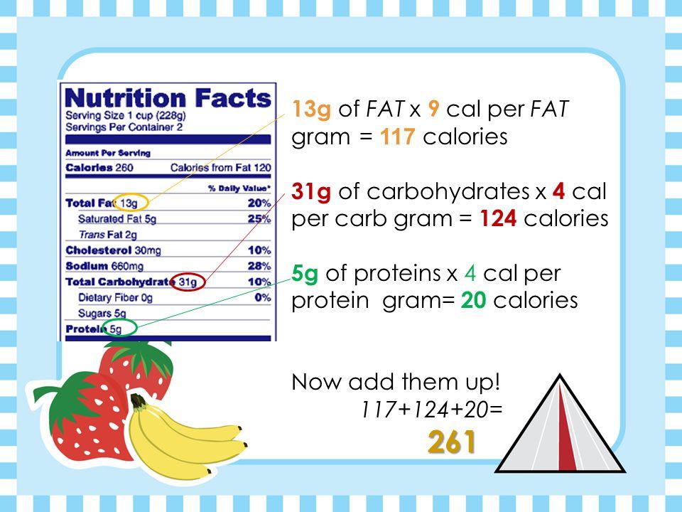 13g of FAT x 9 cal per FAT gram = 117 calories 31g of carbohydrates x 4 cal per carb gram = 124 calories 5g of proteins x 4 cal per protein gram= 20 calories Now add them up.