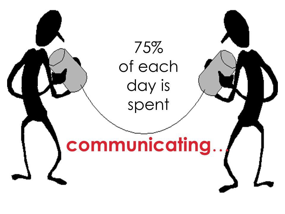 75% of each day is spent communicating …