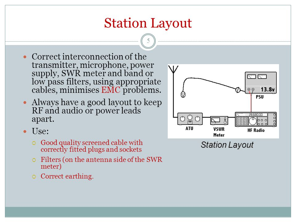 Station Layout Correct interconnection of the transmitter, microphone, power supply, SWR meter and band or low pass filters, using appropriate cables,