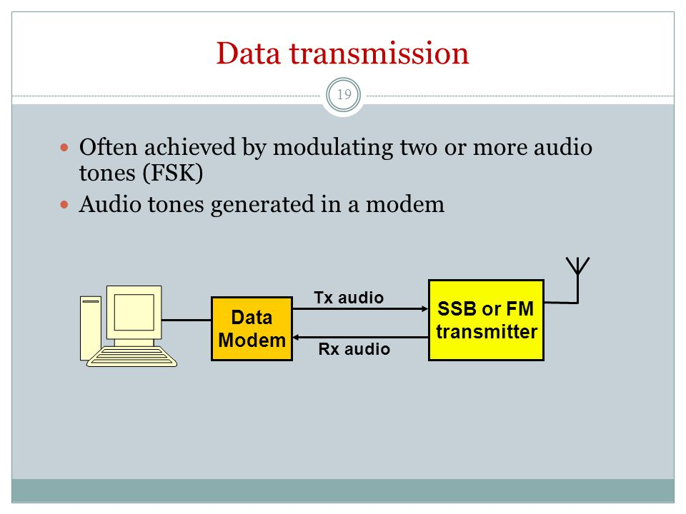 Data transmission Often achieved by modulating two or more audio tones (FSK) Audio tones generated in a modem SSB or FM transmitter Tx audio Rx audio Data Modem 19