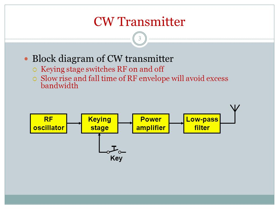 Low-pass filter CW Transmitter Block diagram of CW transmitter  Keying stage switches RF on and off  Slow rise and fall time of RF envelope will avoid excess bandwidth Power amplifier Keying stage Key RF oscillator 3
