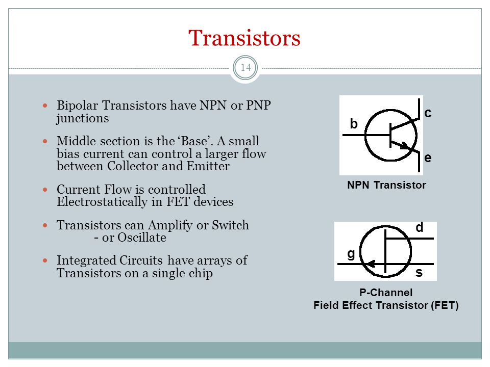 Transistors Bipolar Transistors have NPN or PNP junctions Middle section is the 'Base'.
