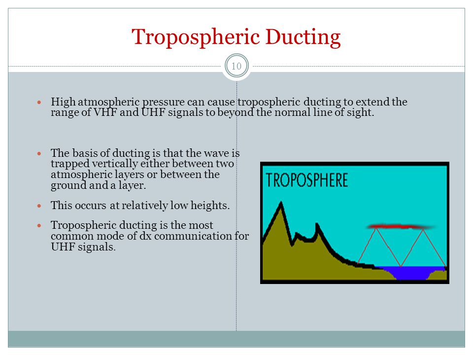 Tropospheric Ducting High atmospheric pressure can cause tropospheric ducting to extend the range of VHF and UHF signals to beyond the normal line of sight.