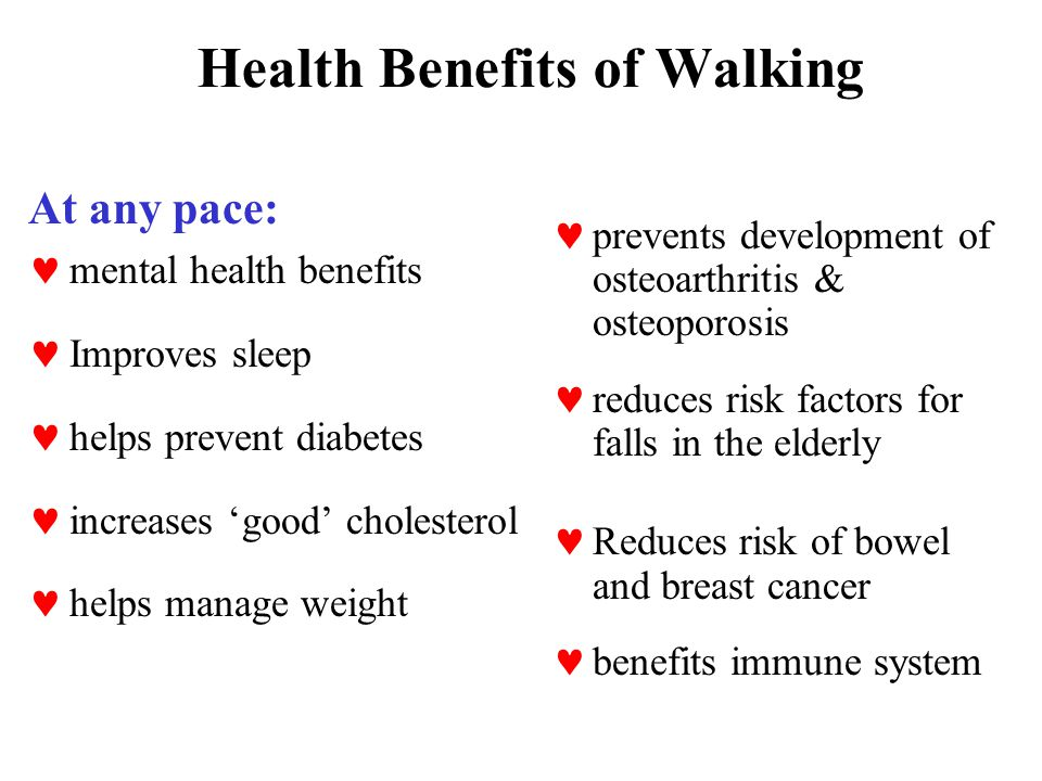Health Benefits of Walking At any pace: mental health benefits Improves sleep helps prevent diabetes increases 'good' cholesterol helps manage weight prevents development of osteoarthritis & osteoporosis reduces risk factors for falls in the elderly Reduces risk of bowel and breast cancer benefits immune system