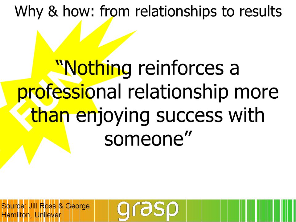 "FUN Why & how: from relationships to results ""Nothing reinforces a professional relationship more than enjoying success with someone"" Source: Jill Ros"