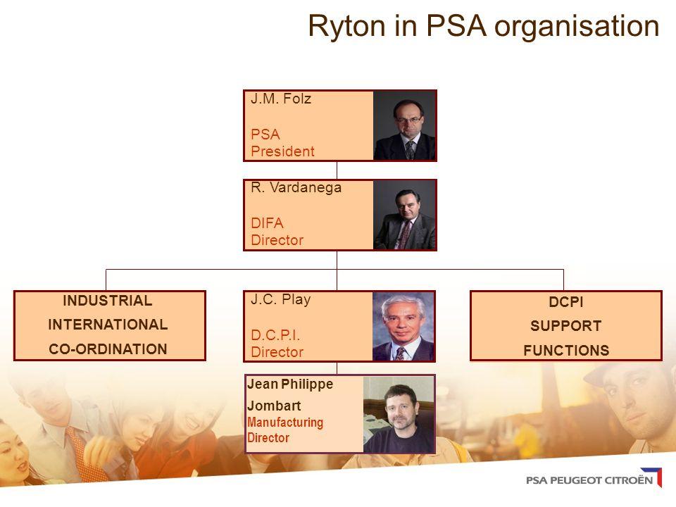 Ryton in PSA organisation J.M. Folz PSA President R.