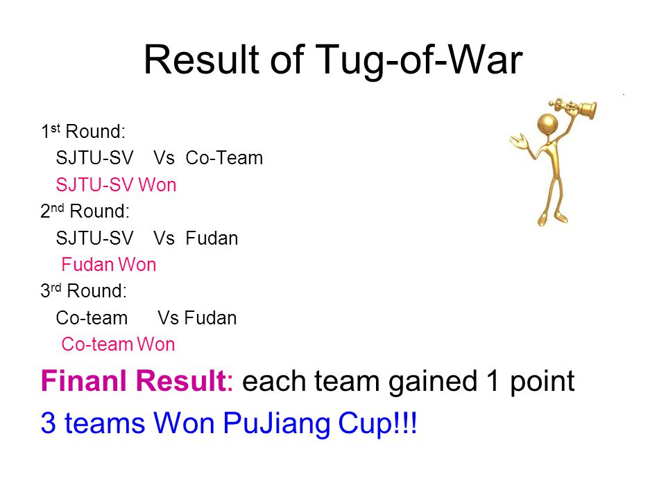 Result of Tug-of-War 1 st Round: SJTU-SV Vs Co-Team SJTU-SV Won 2 nd Round: SJTU-SV Vs Fudan Fudan Won 3 rd Round: Co-team Vs Fudan Co-team Won Finanl Result: each team gained 1 point 3 teams Won PuJiang Cup!!!