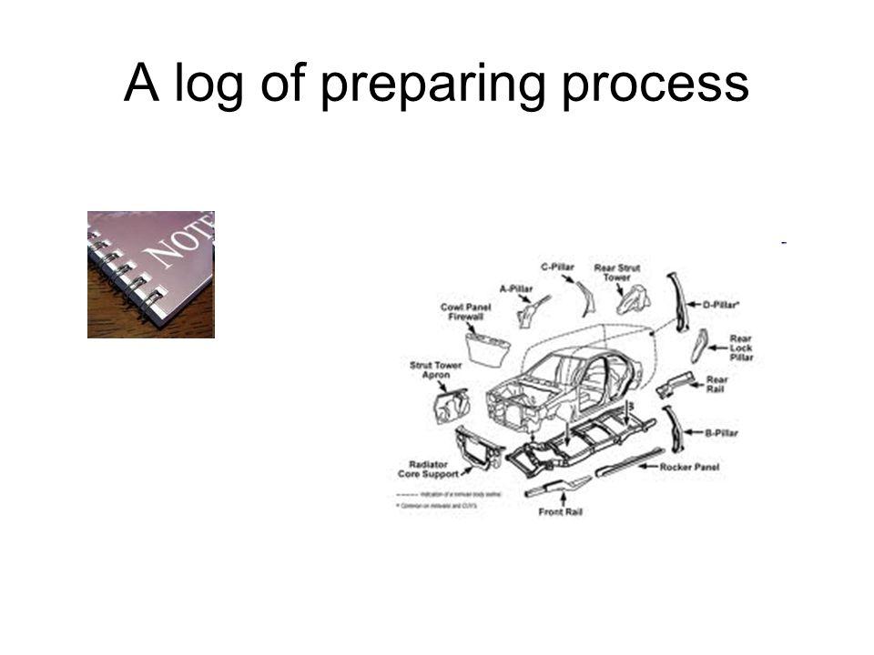 A log of preparing process