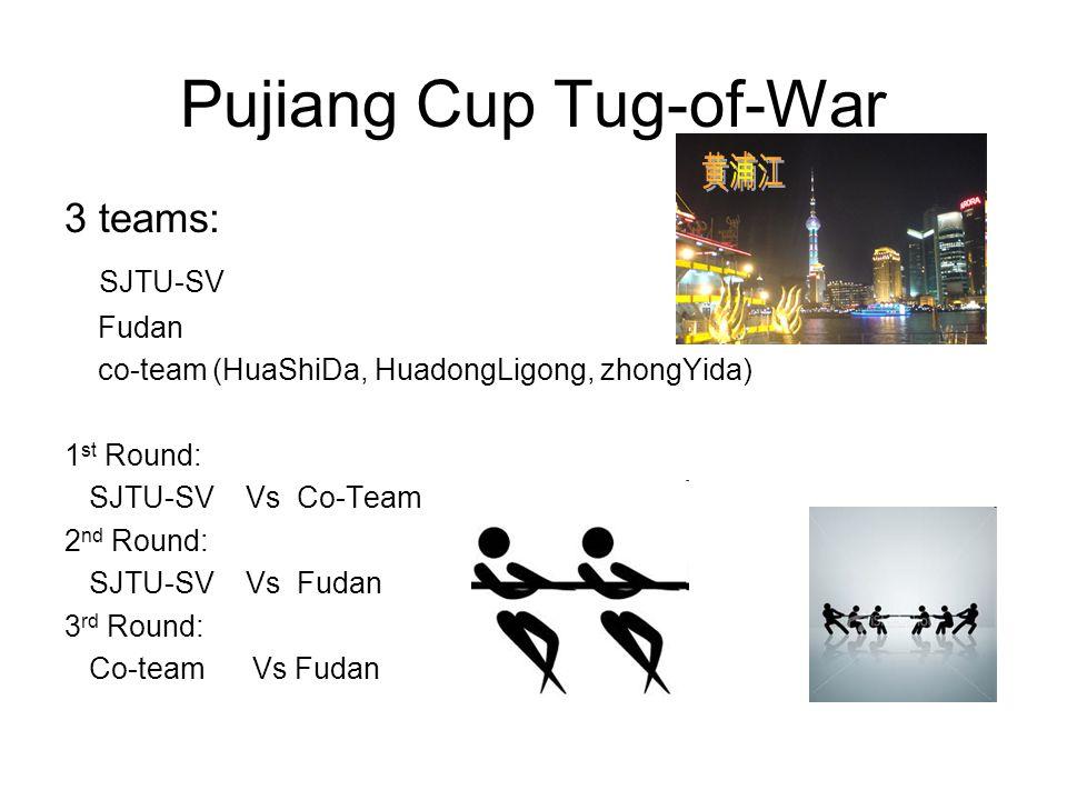 Pujiang Cup Tug-of-War 3 teams: SJTU-SV Fudan co-team (HuaShiDa, HuadongLigong, zhongYida) 1 st Round: SJTU-SV Vs Co-Team 2 nd Round: SJTU-SV Vs Fudan