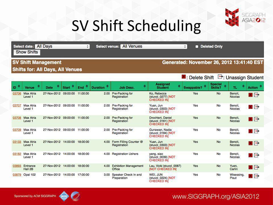 SV Shift Scheduling