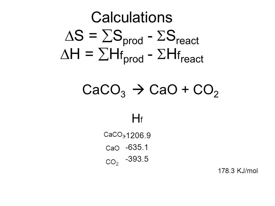 Calculations  S =  S prod -  S react  H =  H f prod -  H f react HfHf -1206.9 -635.1 -393.5 CaCO 3  CaO + CO 2 CaCO 3 CaO CO 2 178.3 KJ/mol
