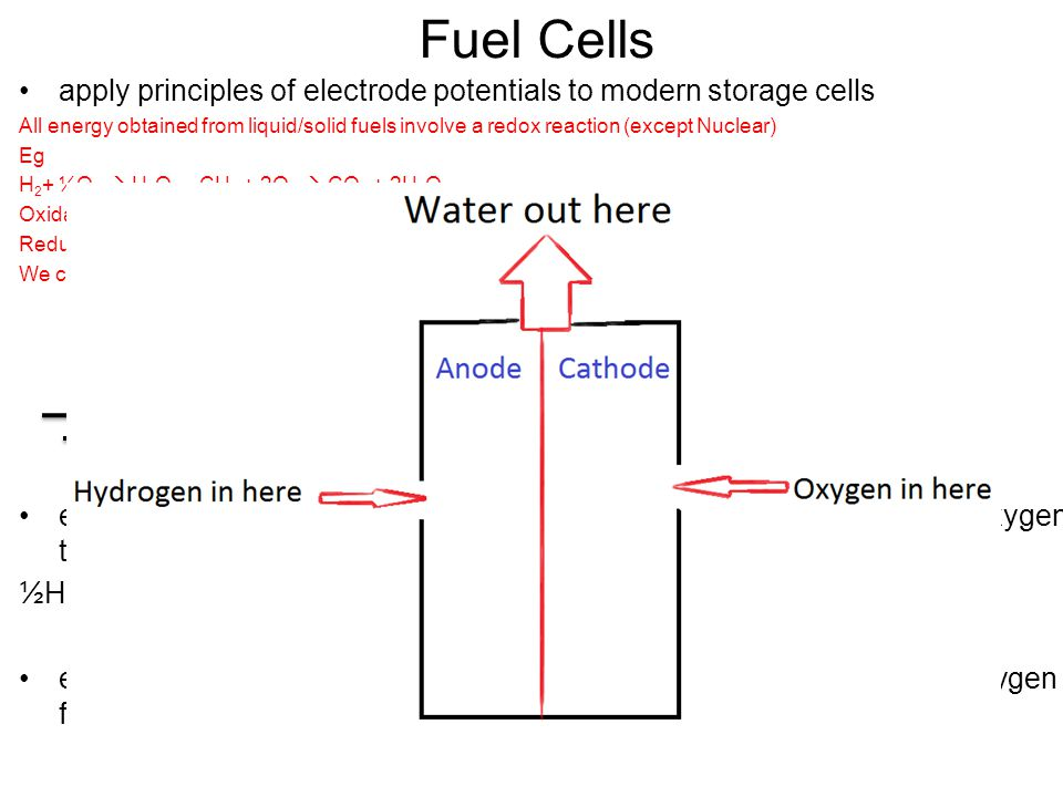 Fuel Cells apply principles of electrode potentials to modern storage cells All energy obtained from liquid/solid fuels involve a redox reaction (except Nuclear) Eg H 2 + ½O 2  H 2 O, CH 4 + 2O 2  CO 2 + 2H 2 O Oxidation: ½H 2  H + + e - (½H 2 + OH -  H 2 O + e - ), CH 4  CO 2 + 4H + + 4e - Reduction: ½O 2 + 2e - + 2H +  H 2 O We can create half cell for each process and hence create a battery explain that a fuel cell uses the energy from the reaction of a fuel with oxygen to create a voltage ½H 2 /H + //½O 2,2H + /H 2 O or CH 4 /CO 2,4H + //½O 2,2H + /H 2 O explain the changes that take place at each electrode in a hydrogen–oxygen fuel cell; V