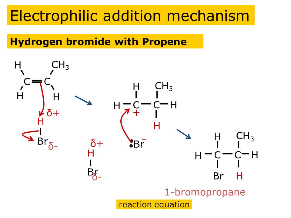 Electrophilic addition mechanism H H CH 3 H C C Br H δ+ δ- H H CH 3 H C C H + Br - H H CH 3 H C C BrH 1-bromopropane Hydrogen bromide with Propene rea