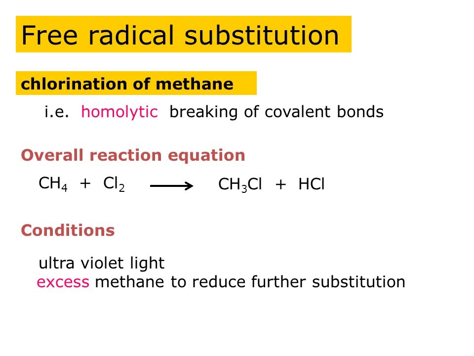 CH 4 + ClCH 3 + HCl Cl 2 Cl + Cl CH 3 + Cl 2 CH 3 Cl + Cl CH 3 ClCH 3 + Cl initiation step two propagation steps termination step ultra-violet CH 3 CH 3 + CH 3 minor termination step Free radical substitution mechanism