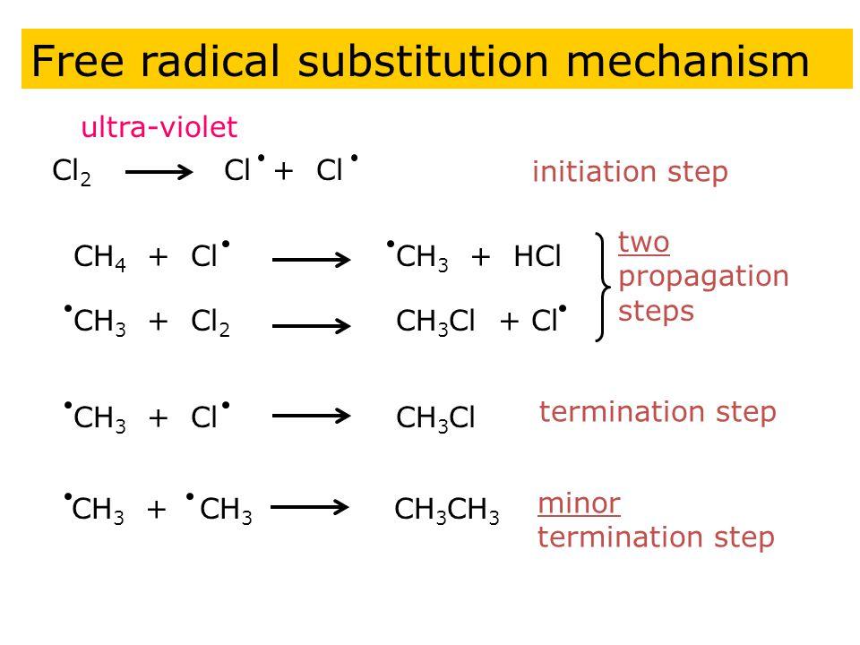 CH 4 + ClCH 3 + HCl Cl 2 Cl + Cl CH 3 + Cl 2 CH 3 Cl + Cl CH 3 ClCH 3 + Cl initiation step two propagation steps termination step ultra-violet CH 3 CH