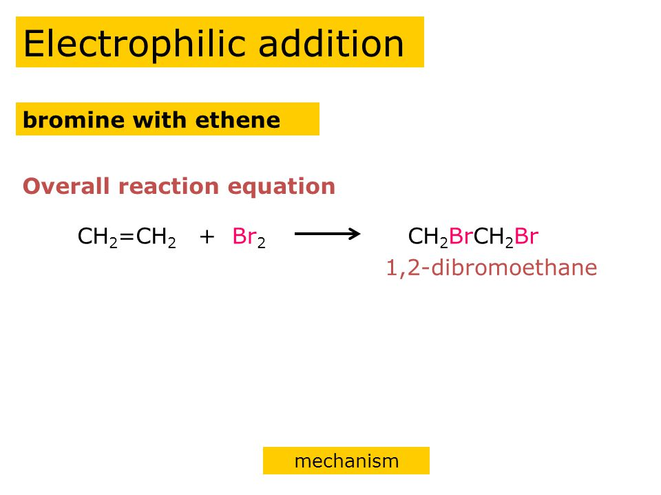 Br Electrophilic addition mechanism H H H H C C δ+ δ- H H H H C C Br + - carbocation H H H H C C Br 1,2-dibromoethane bromine with ethene reaction equation
