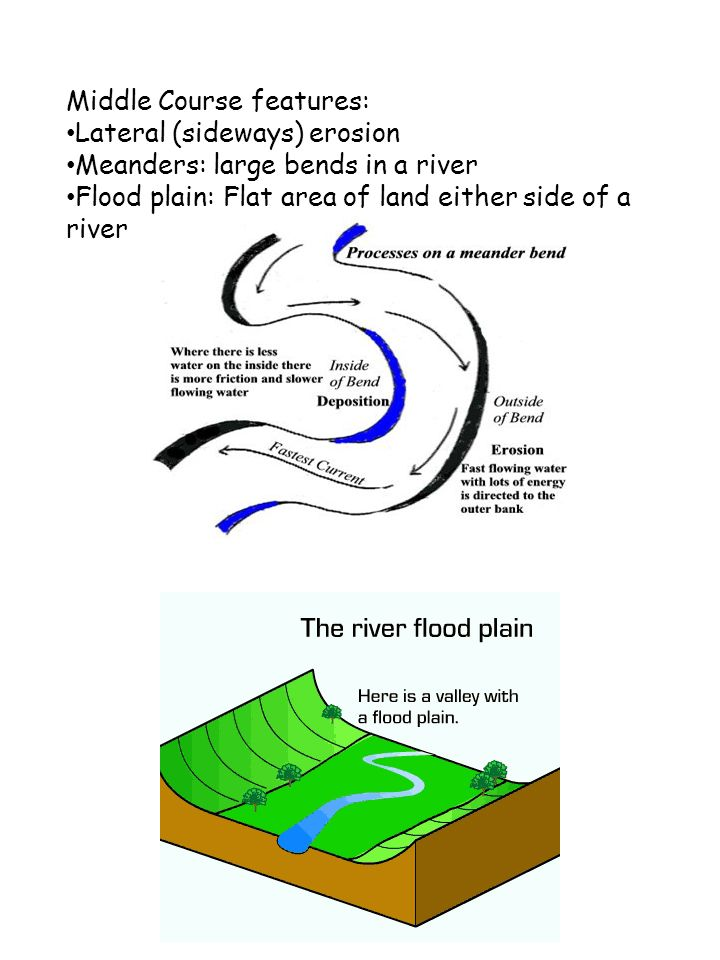 Middle Course features: Lateral (sideways) erosion Meanders: large bends in a river Flood plain: Flat area of land either side of a river