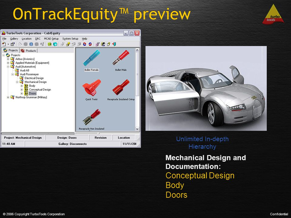 OnTrackEquity™ preview © 2006 Copyright TurboTools CorporationConfidential Mechanical Design and Documentation: Conceptual Design Body Doors Unlimited In-depth Hierarchy