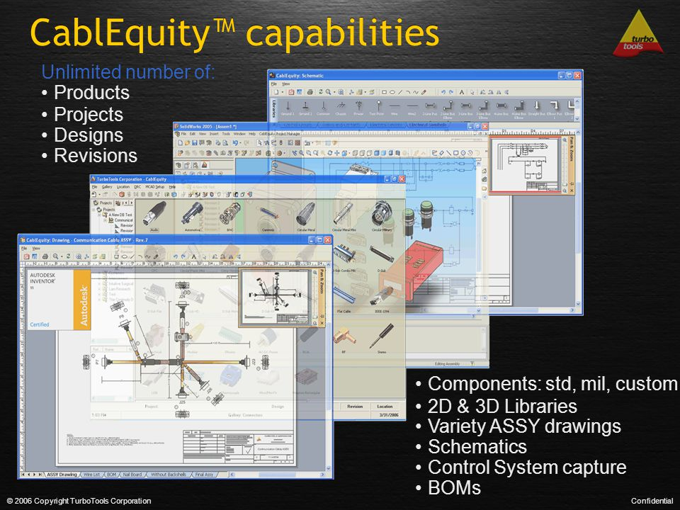 CablEquity™ capabilities © 2006 Copyright TurboTools CorporationConfidential Components: std, mil, custom 2D & 3D Libraries Variety ASSY drawings Sche